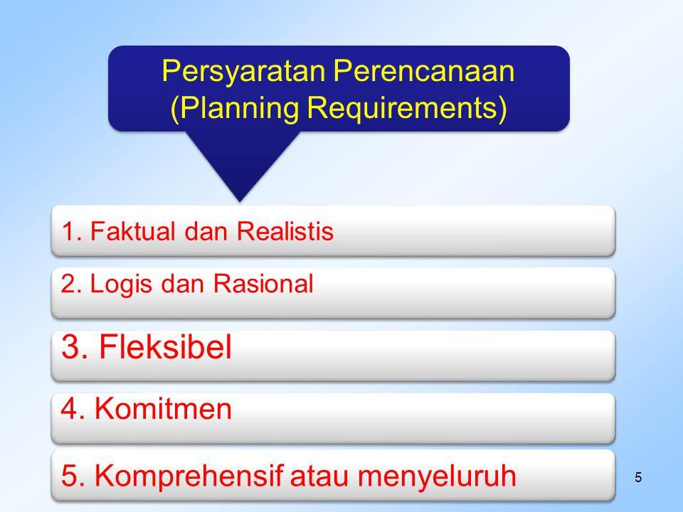 5 Persyaratan Perencanaan (Planning Requirements) 1. Faktual dan Realistis 2. Logis dan Rasional 3. Fleksibel 4. Komitmen 5. Komprehensif atau menyelu