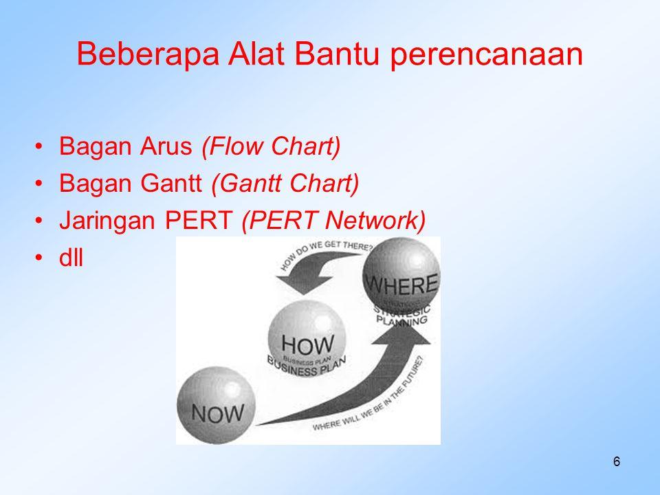 6 Beberapa Alat Bantu perencanaan Bagan Arus (Flow Chart) Bagan Gantt (Gantt Chart) Jaringan PERT (PERT Network) dll
