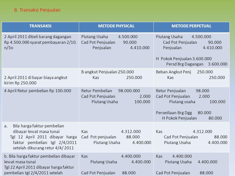 B. Transaksi Penjualan TRANSAKSIMETODE PHYSICALMETODE PERPETUAL 2 April 2011 dibeli barang dagangan Rp 4.500.000 syarat pembayaran 2/10. n/3o Piutang