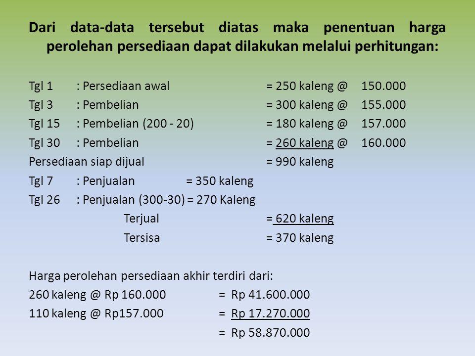 Dari data-data tersebut diatas maka penentuan harga perolehan persediaan dapat dilakukan melalui perhitungan: Tgl 1: Persediaan awal = 250 kaleng @150.000 Tgl 3: Pembelian = 300 kaleng @ 155.000 Tgl 15 : Pembelian (200 - 20)= 180 kaleng @ 157.000 Tgl 30 : Pembelian= 260 kaleng @160.000 Persediaan siap dijual= 990 kaleng Tgl 7: Penjualan = 350 kaleng Tgl 26: Penjualan (300-30) = 270 Kaleng Terjual= 620 kaleng Tersisa= 370 kaleng Harga perolehan persediaan akhir terdiri dari: 260 kaleng @ Rp 160.000 = Rp 41.600.000 110 kaleng @ Rp157.000= Rp 17.270.000 = Rp 58.870.000