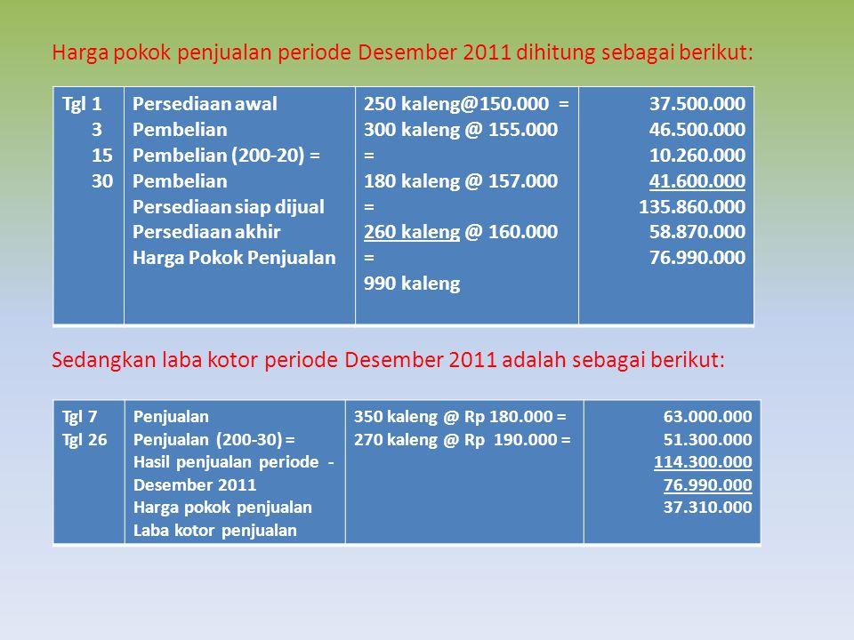 Harga pokok penjualan periode Desember 2011 dihitung sebagai berikut: Sedangkan laba kotor periode Desember 2011 adalah sebagai berikut: Tgl 1 3 15 30