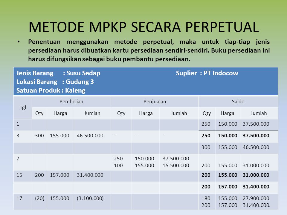 METODE MPKP SECARA PERPETUAL Penentuan menggunakan metode perpetual, maka untuk tiap-tiap jenis persediaan harus dibuatkan kartu persediaan sendiri-sendiri.