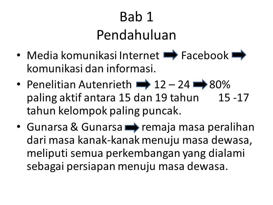 Bab 1 Pendahuluan Media komunikasi Internet Facebook komunikasi dan informasi. Penelitian Autenrieth 12 – 24 80% paling aktif antara 15 dan 19 tahun 1
