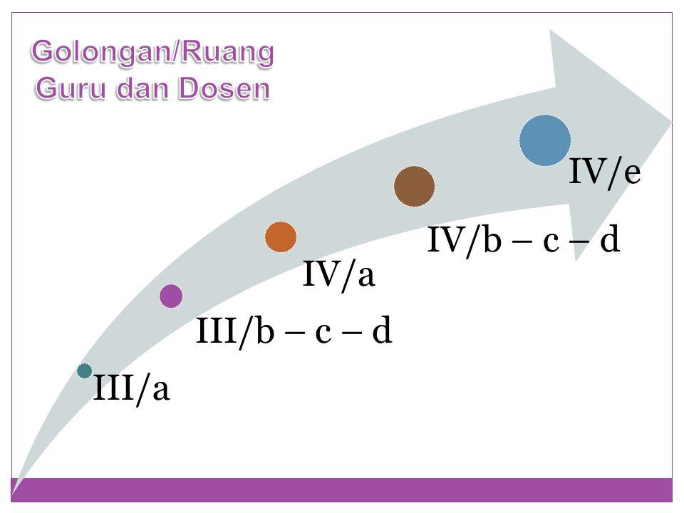 III/a III/b – c – d IV/a IV/b – c – d IV/e