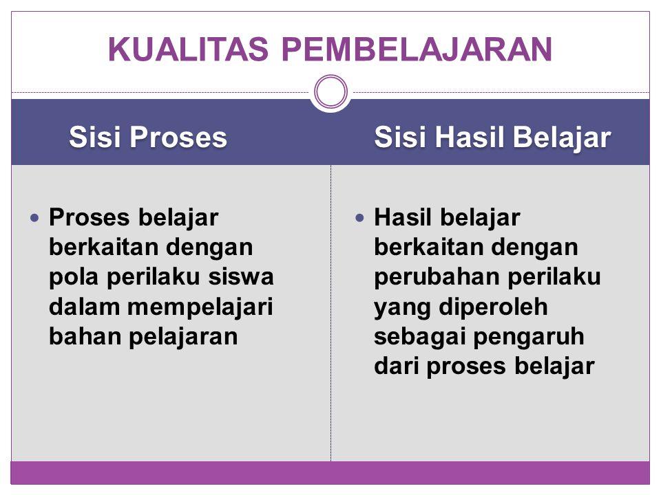 Sisi Proses Sisi Hasil Belajar Proses belajar berkaitan dengan pola perilaku siswa dalam mempelajari bahan pelajaran Hasil belajar berkaitan dengan pe