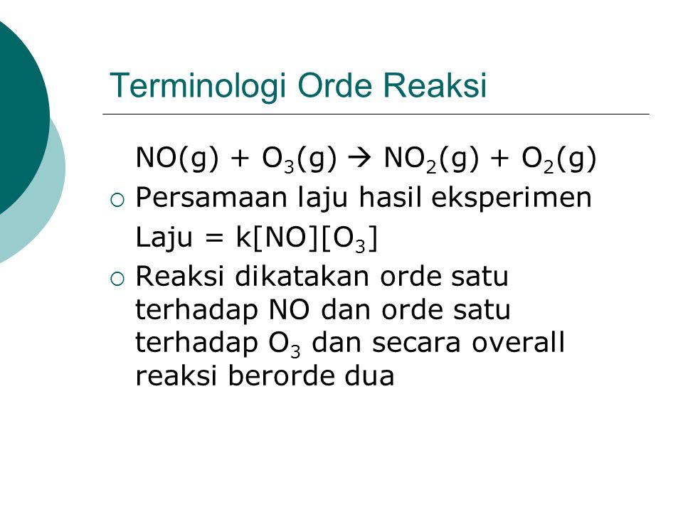Terminologi Orde Reaksi NO(g) + O 3 (g)  NO 2 (g) + O 2 (g)  Persamaan laju hasil eksperimen Laju = k[NO][O 3 ]  Reaksi dikatakan orde satu terhada