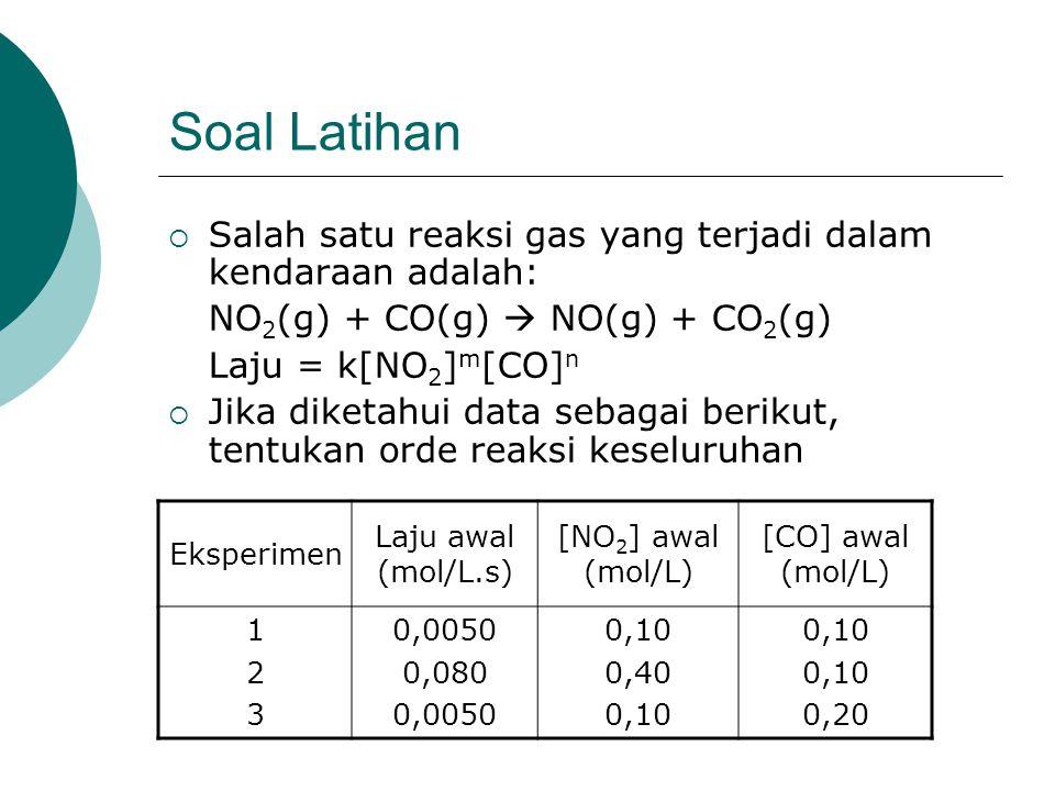 Soal Latihan  Salah satu reaksi gas yang terjadi dalam kendaraan adalah: NO 2 (g) + CO(g)  NO(g) + CO 2 (g) Laju = k[NO 2 ] m [CO] n  Jika diketahu