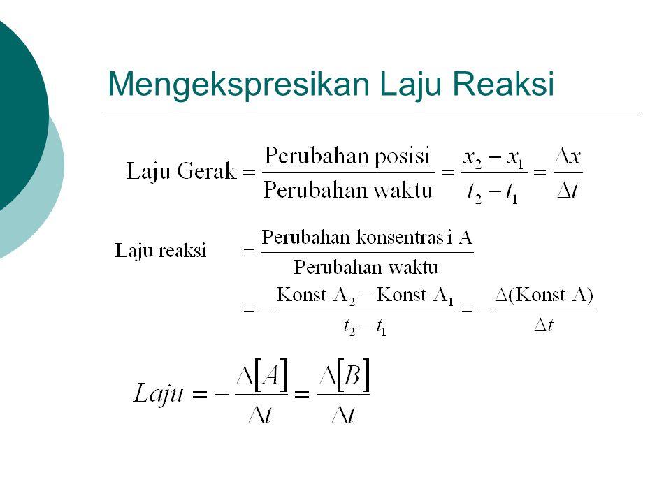 Laju Reaksi Rerata, Instan dan Awal Waktu (s) Konsentrasi O 3 (mol/L) 0,0 10,0 20,0 30,0 40,0 50,0 60,0 3,20 x 10 -5 2,42 x 10 -5 1,95 x 10 -5 1,63 x 10 -5 1,40 x 10 -5 1,23 x 10 -5 1,10 x 10 -5 C 2 H 4 (g) + O 3 (g)  C 2 H 4 O(g) + O 2 (g) Konsentrasi O 3 pada beberapa waktu dalam Reaksinya dengan C 2 H 4 pada 303 K