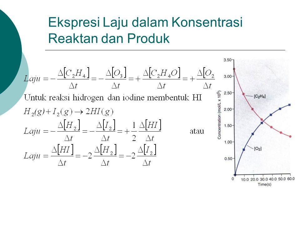 Soal Latihan Karena menghasilkan produk gas non polusi, hidrogen sebagai bahan bakar roket dan sumber energi masa depan: 2H 2 (g) + O 2 (g)  2H 2 O(g) 1.