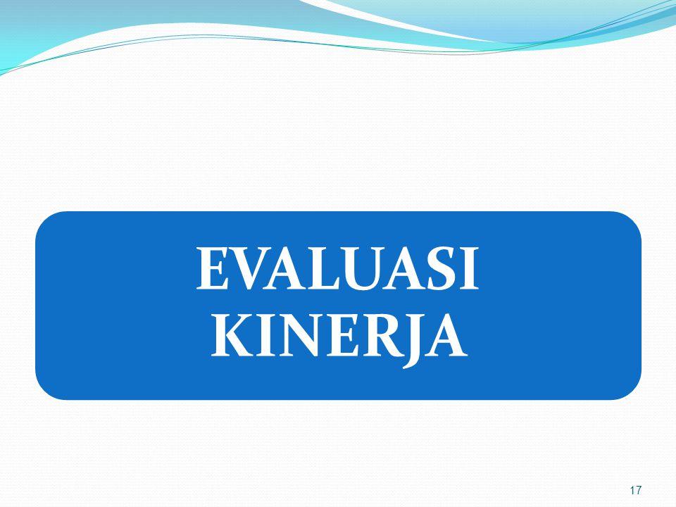 Evaluasi 18 melakukan pengkajian dan penilaian proses pengolahan informasi secara berlanjut.