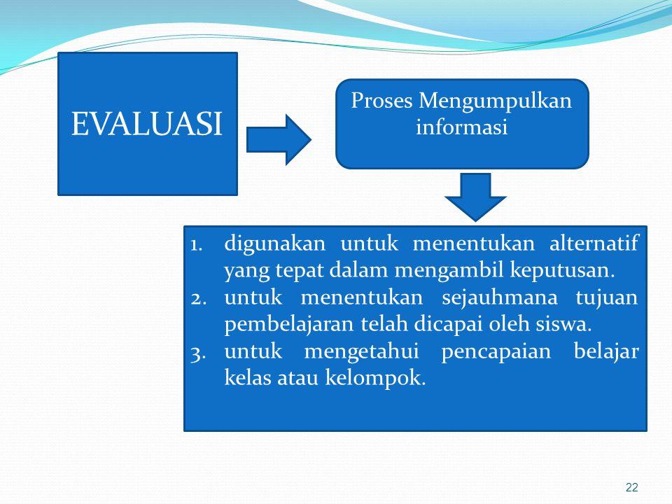 EVALUASI Proses Mengumpulkan informasi 1.digunakan untuk menentukan alternatif yang tepat dalam mengambil keputusan. 2.untuk menentukan sejauhmana tuj