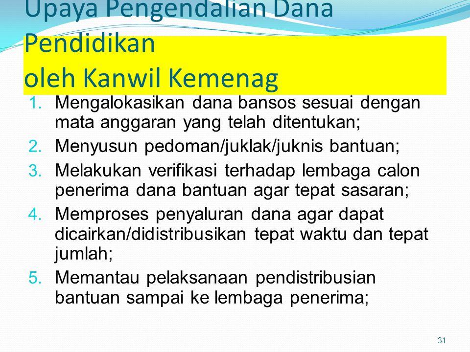 Upaya Pengendalian Dana Pendidikan oleh Kanwil Kemenag 1. Mengalokasikan dana bansos sesuai dengan mata anggaran yang telah ditentukan; 2. Menyusun pe