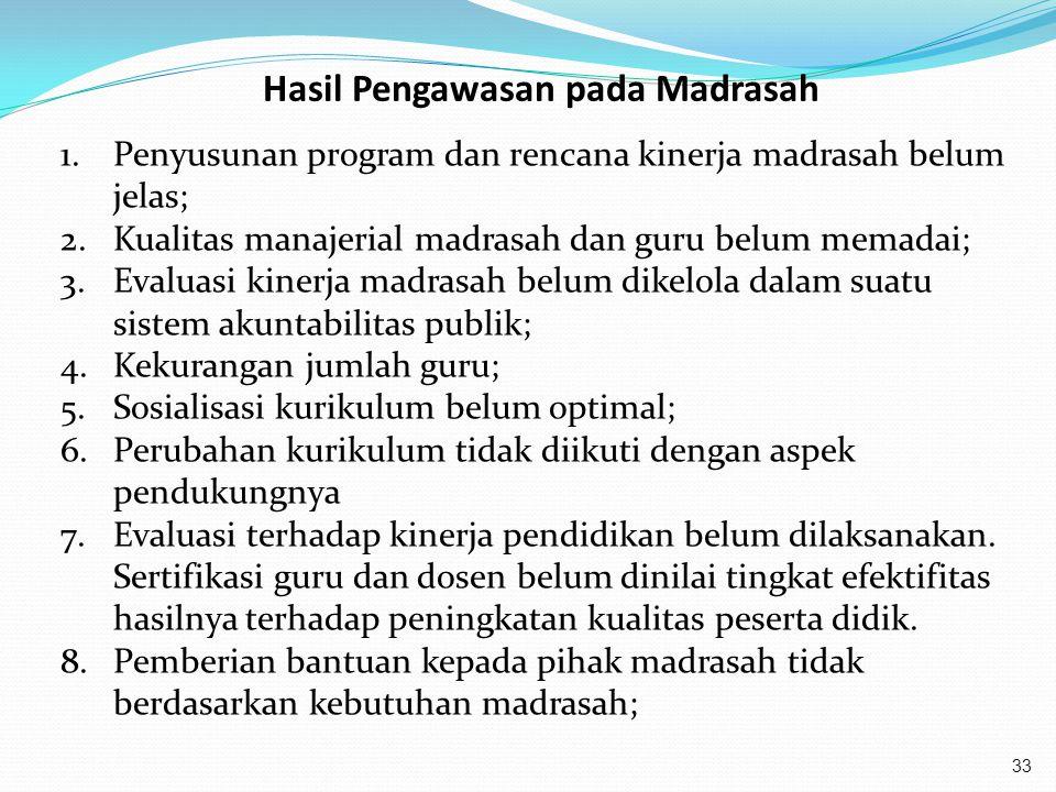Hasil Pengawasan pada Madrasah 1.Penyusunan program dan rencana kinerja madrasah belum jelas; 2.Kualitas manajerial madrasah dan guru belum memadai; 3