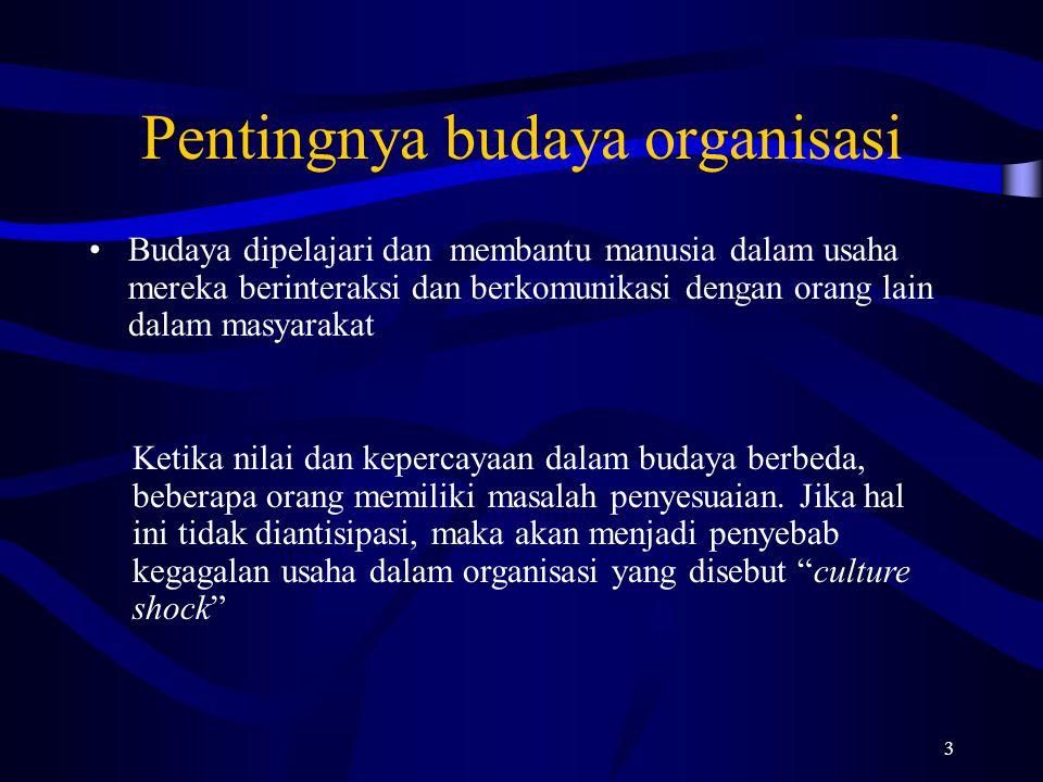 Pentingnya budaya organisasi Budaya dipelajari dan membantu manusia dalam usaha mereka berinteraksi dan berkomunikasi dengan orang lain dalam masyarakat 3 Ketika nilai dan kepercayaan dalam budaya berbeda, beberapa orang memiliki masalah penyesuaian.