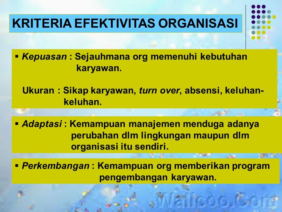KRITERIA EFEKTIVITAS ORGANISASI  Produksi : Kemampuan organisasi memproduksi jumlah & mutu output sesuai permintaan lingkungan. Ukuran : laba, penjua