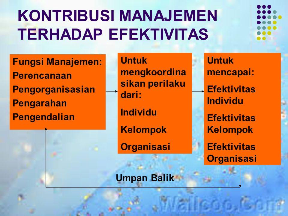 Faktor yang Mempengaruhi Efektivitas Efektivitas Individu : ciri fisik, sifat psikolgis, dan motivasi. Efektivitas Kelompok : kepemimpinan kelompok, k