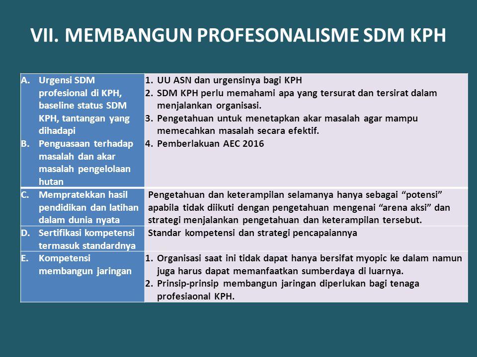 VII. MEMBANGUN PROFESONALISME SDM KPH A.Urgensi SDM profesional di KPH, baseline status SDM KPH, tantangan yang dihadapi B.Penguasaan terhadap masalah