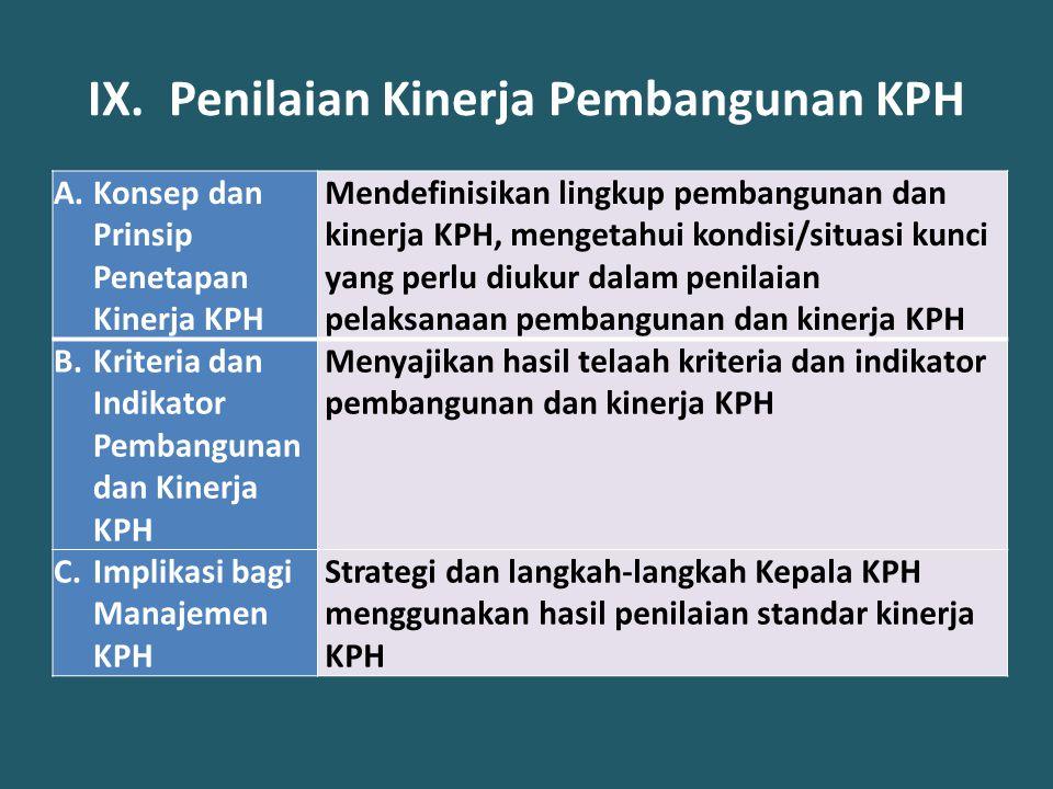 IX. Penilaian Kinerja Pembangunan KPH A.Konsep dan Prinsip Penetapan Kinerja KPH Mendefinisikan lingkup pembangunan dan kinerja KPH, mengetahui kondis