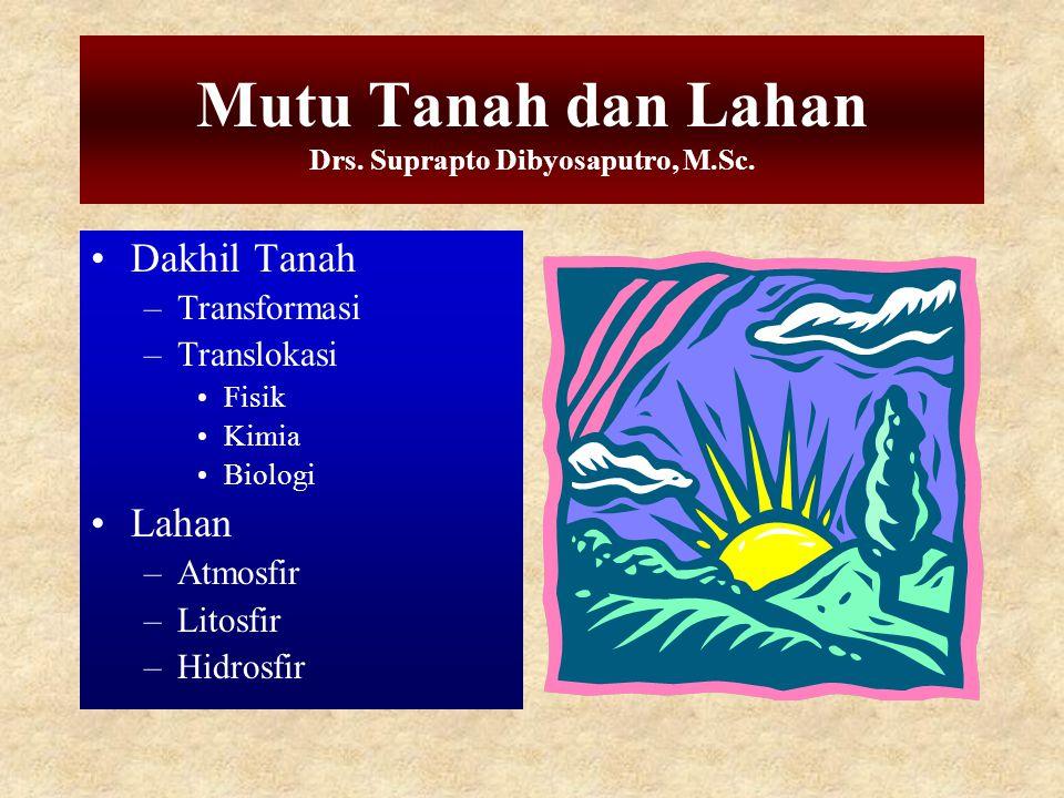 Mutu Tanah dan Lahan Drs. Suprapto Dibyosaputro, M.Sc. Dakhil Tanah –Transformasi –Translokasi Fisik Kimia Biologi Lahan –Atmosfir –Litosfir –Hidrosfi