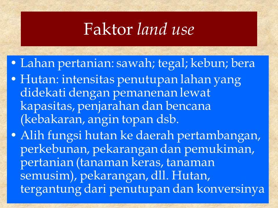 Faktor land use Lahan pertanian: sawah; tegal; kebun; bera Hutan: intensitas penutupan lahan yang didekati dengan pemanenan lewat kapasitas, penjarahan dan bencana (kebakaran, angin topan dsb.