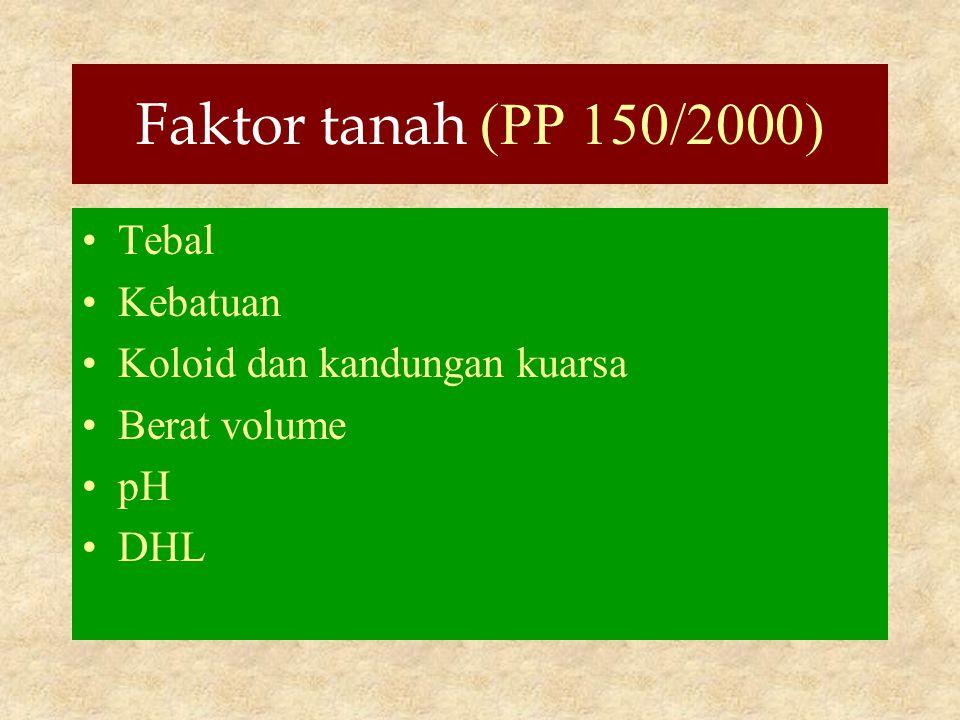 Faktor tanah (PP 150/2000) Tebal Kebatuan Koloid dan kandungan kuarsa Berat volume pH DHL
