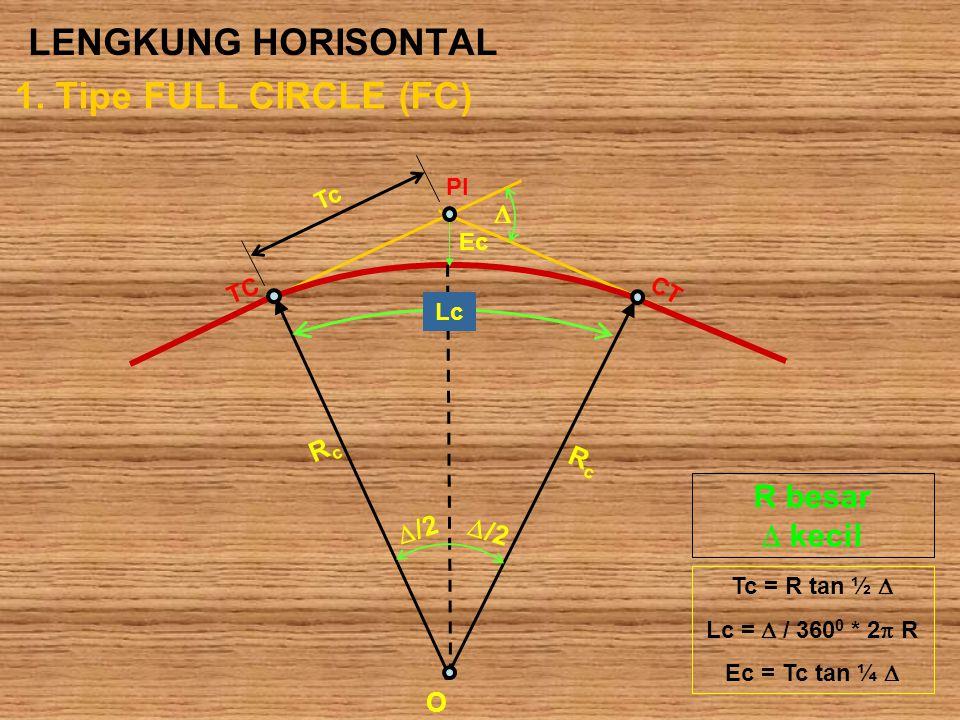 LENGKUNG HORISONTAL 1.