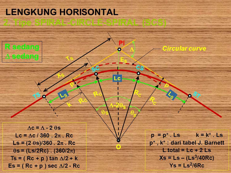 LENGKUNG HORISONTAL 2. Tipe SPIRAL-CIRCLE-SPIRAL (SCS) R sedang  sedang  c =  - 2  s Lc =  c / 360. 2 . Rc Ls = (2  s)/360. 2 . Rc  s = (Ls/2