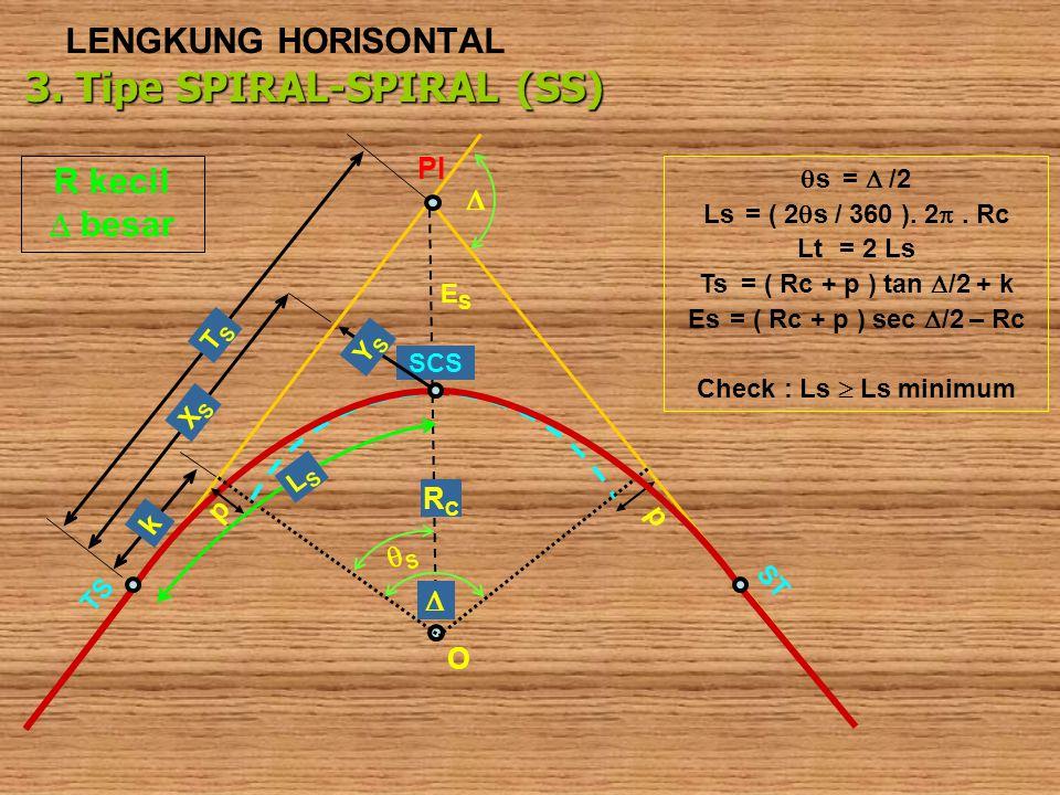 LENGKUNG HORISONTAL 3. Tipe SPIRAL-SPIRAL (SS) R kecil  besar TS ST ESES  PI TSTS SS RCRC SCS p p k O XSXS  LSLS YSYS  s =  /2 Ls = ( 2  s / 3