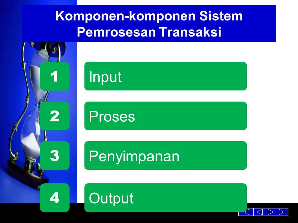 Komponen-komponen Sistem Pemrosesan Transaksi Proses 2 Penyimpanan 1 Input 3 Output 4