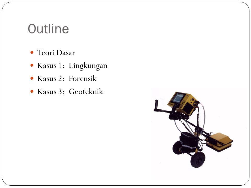 Outline Teori Dasar Kasus 1: Lingkungan Kasus 2: Forensik Kasus 3: Geoteknik