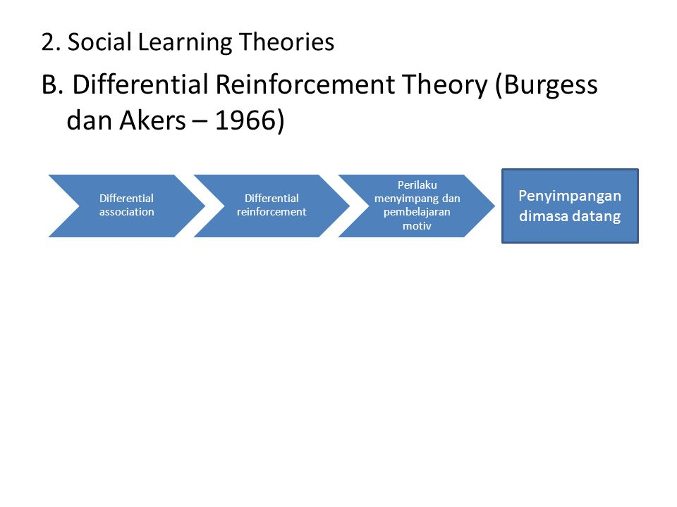 2. Social Learning Theories B. Differential Reinforcement Theory (Burgess dan Akers – 1966) Differential association Differential reinforcement Perila