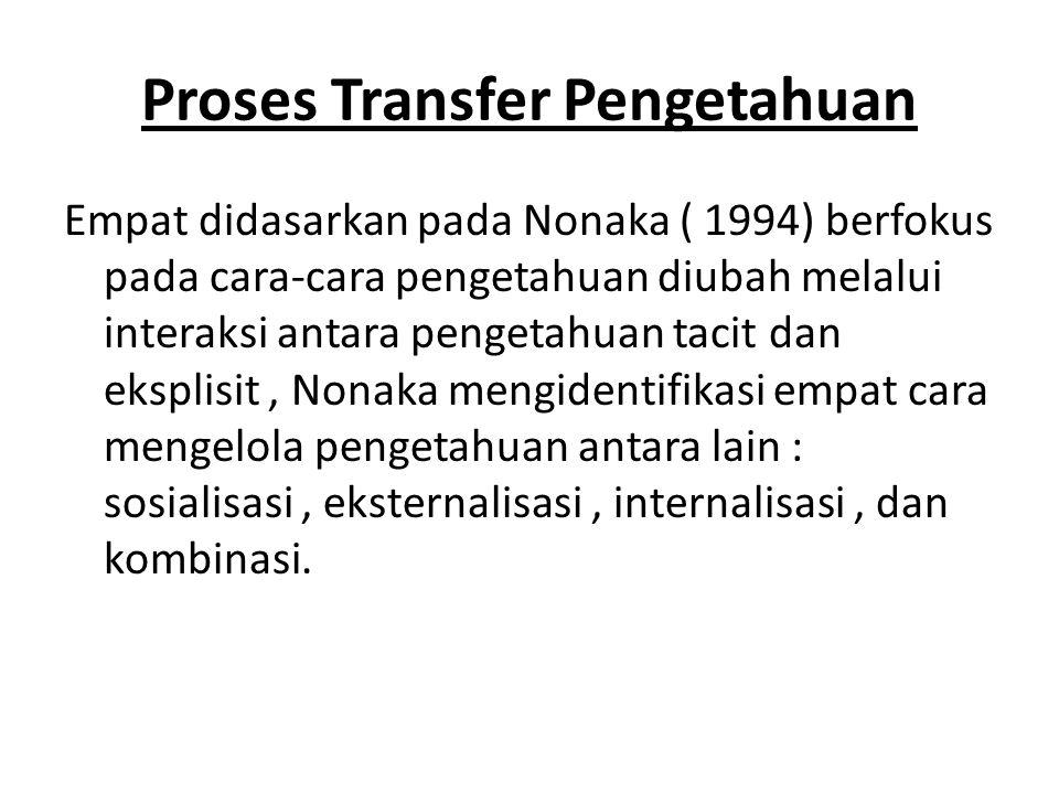 Empat didasarkan pada Nonaka ( 1994) berfokus pada cara-cara pengetahuan diubah melalui interaksi antara pengetahuan tacit dan eksplisit, Nonaka mengi