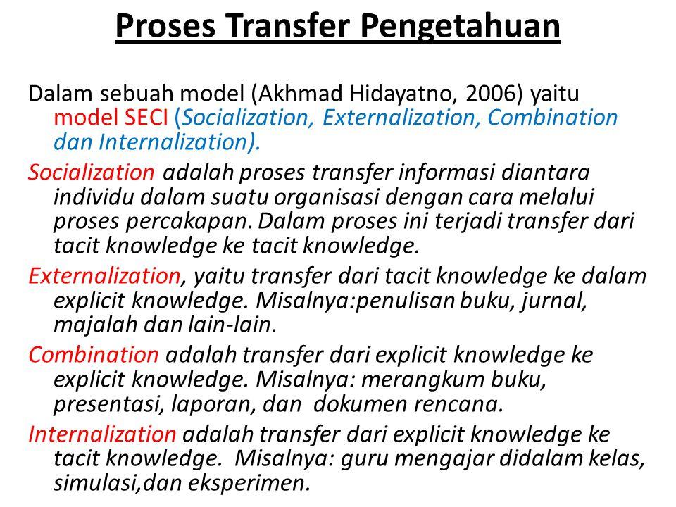 Dalam sebuah model (Akhmad Hidayatno, 2006) yaitu model SECI (Socialization, Externalization, Combination dan Internalization). Socialization adalah p