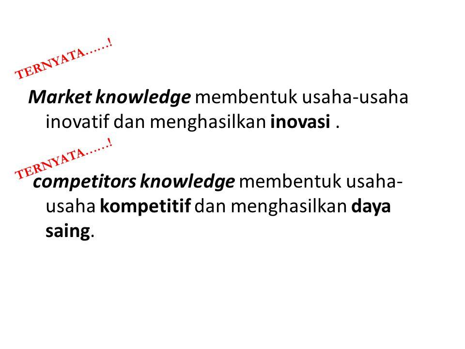 Market knowledge membentuk usaha-usaha inovatif dan menghasilkan inovasi. competitors knowledge membentuk usaha- usaha kompetitif dan menghasilkan day