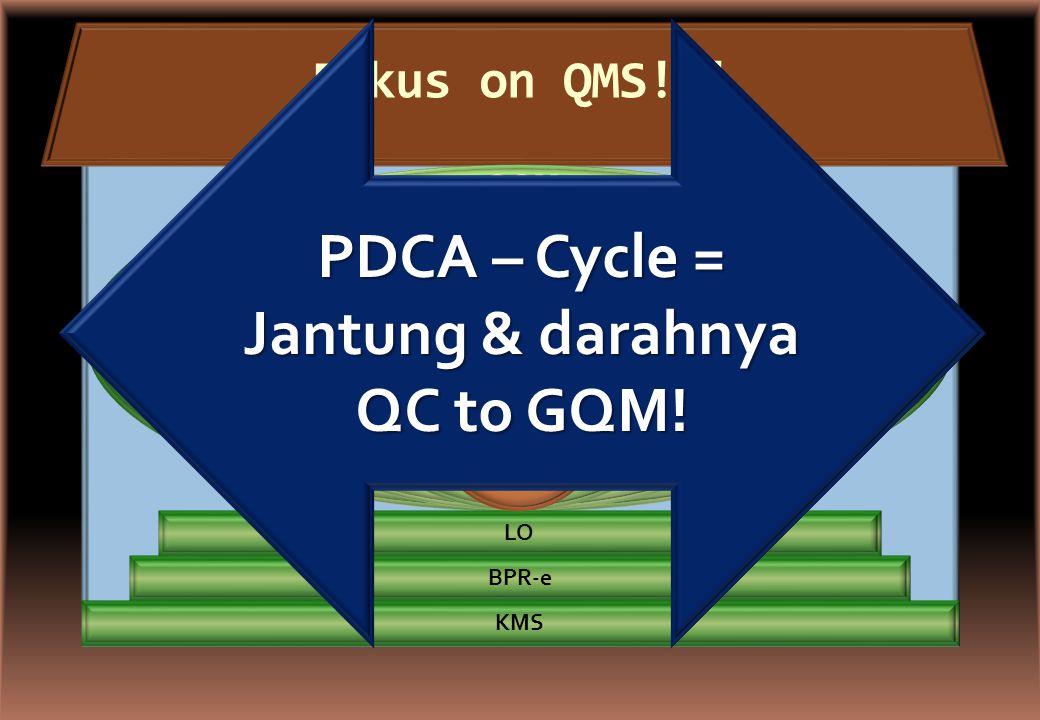 GQM GQM Fokus on QMS!!! KMS BPR-e LO TQM TQM IQA IQA QC PDCA – Cycle = Jantung & darahnya QC to GQM!