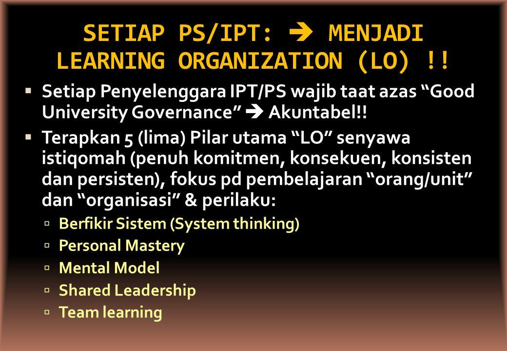 "SETIAP PS/IPT:  MENJADI LEARNING ORGANIZATION (LO) !!  Setiap Penyelenggara IPT/PS wajib taat azas ""Good University Governance""  Akuntabel!!  Tera"