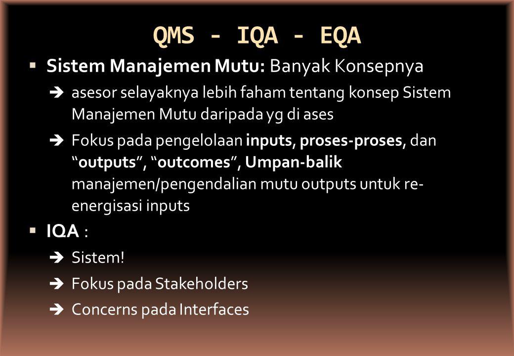 QMS - IQA - EQA  Sistem Manajemen Mutu: Banyak Konsepnya  asesor selayaknya lebih faham tentang konsep Sistem Manajemen Mutu daripada yg di ases  Fokus pada pengelolaan inputs, proses-proses, dan outputs , outcomes , Umpan-balik manajemen/pengendalian mutu outputs untuk re- energisasi inputs  IQA :  Sistem.