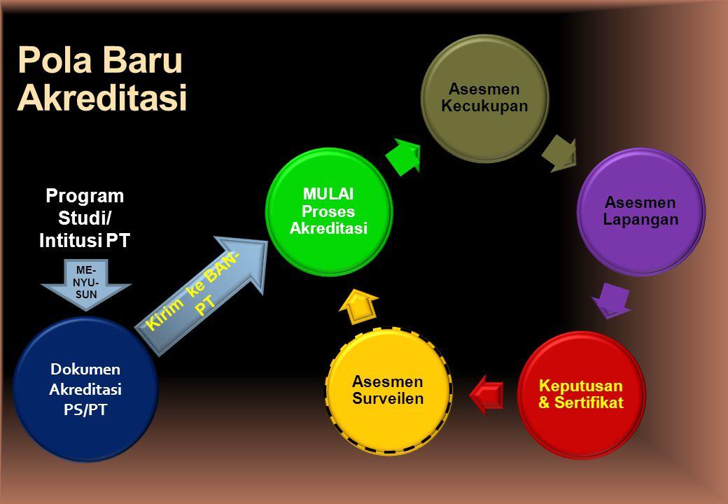 Dokumen Akreditasi PS/PT Kirim ke BAN- PT Pola Baru Akreditasi Program Studi/ Intitusi PT ME- NYU- SUN Asesmen Kecukupan Asesmen Lapangan Keputusan & Sertifikat MULAI Proses Akreditasi Asesmen Surveilen