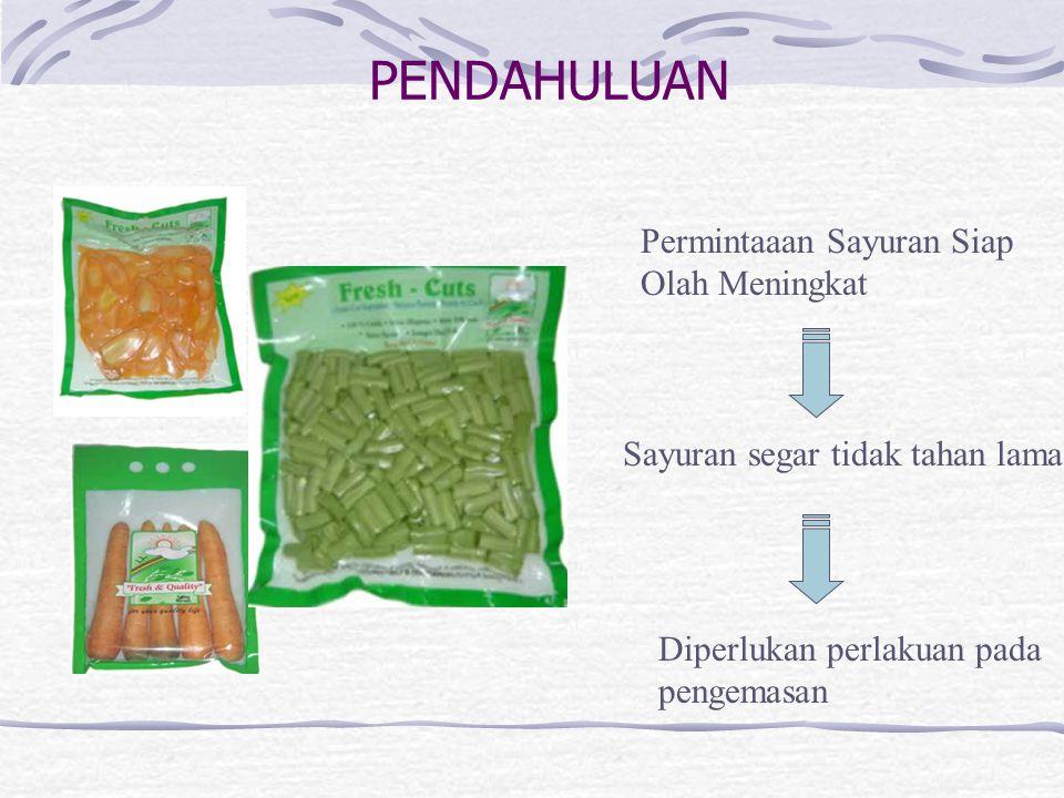 PENDAHULUAN Permintaaan Sayuran Siap Olah Meningkat Sayuran segar tidak tahan lama Diperlukan perlakuan pada pengemasan