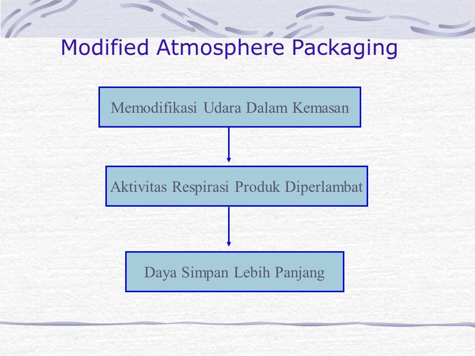 Modified Atmosphere Packaging Memodifikasi Udara Dalam Kemasan Aktivitas Respirasi Produk Diperlambat Daya Simpan Lebih Panjang