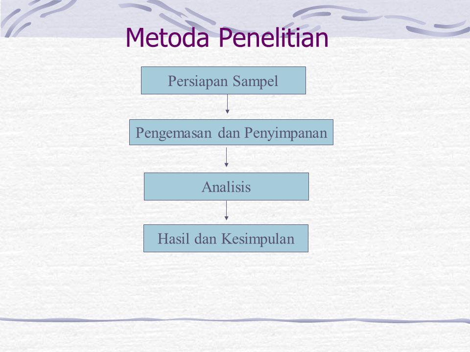 Metoda Penelitian Persiapan Sampel Pengemasan dan Penyimpanan Analisis Hasil dan Kesimpulan