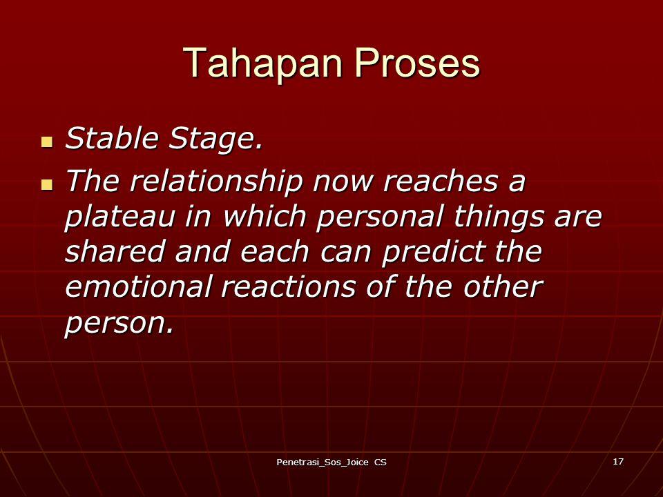 Penetrasi_Sos_Joice CS 17 Tahapan Proses Stable Stage.