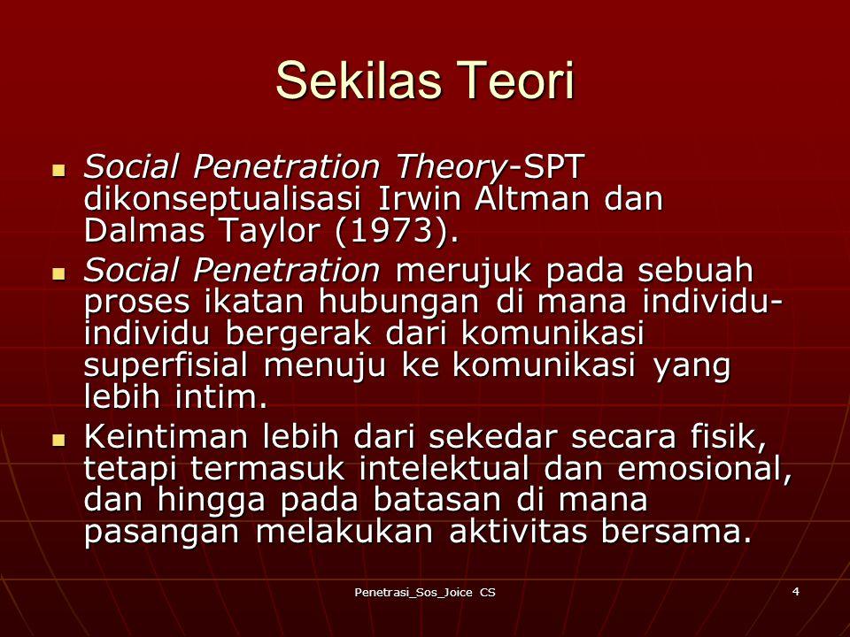 Penetrasi_Sos_Joice CS 4 Sekilas Teori Social Penetration Theory-SPT dikonseptualisasi Irwin Altman dan Dalmas Taylor (1973).