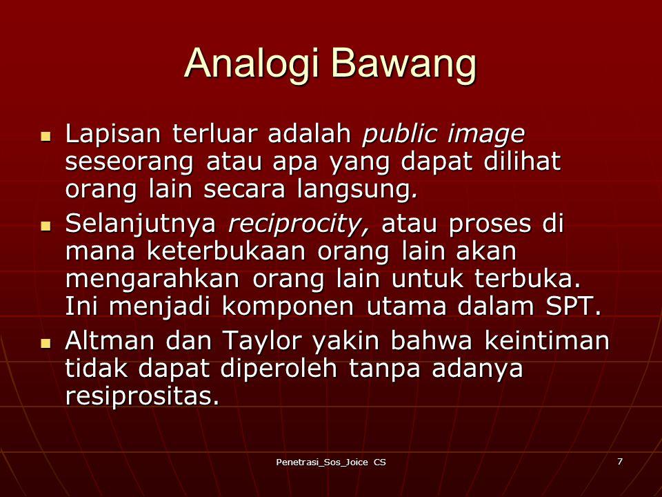 Penetrasi_Sos_Joice CS 7 Analogi Bawang Lapisan terluar adalah public image seseorang atau apa yang dapat dilihat orang lain secara langsung.