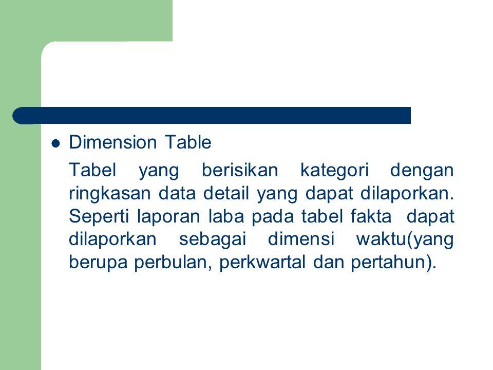 Dimension Table Tabel yang berisikan kategori dengan ringkasan data detail yang dapat dilaporkan.