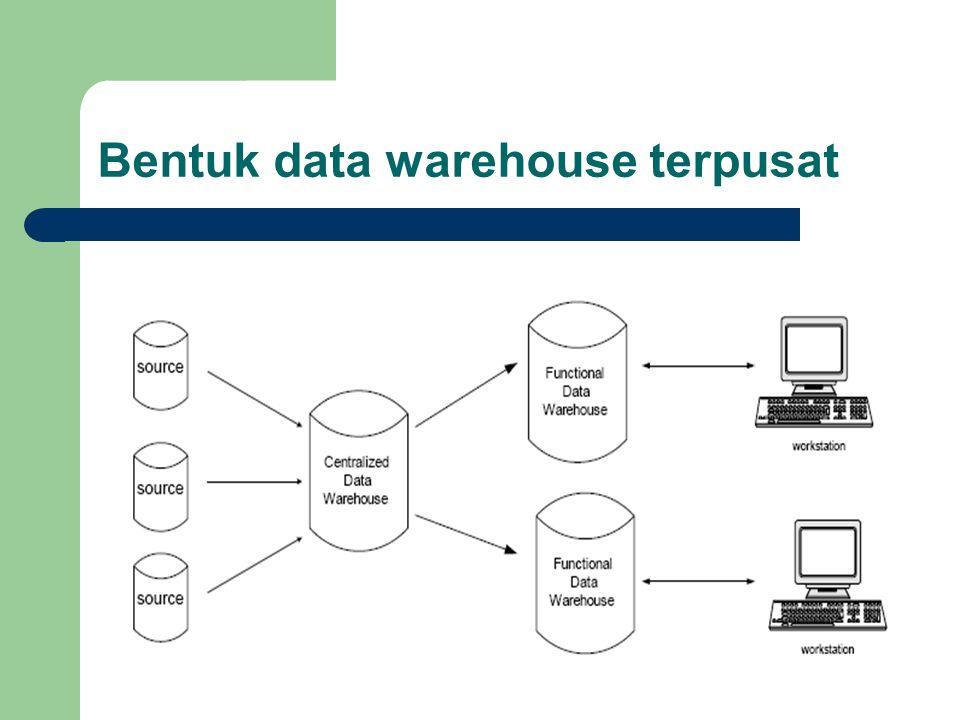 Bentuk data warehouse terpusat