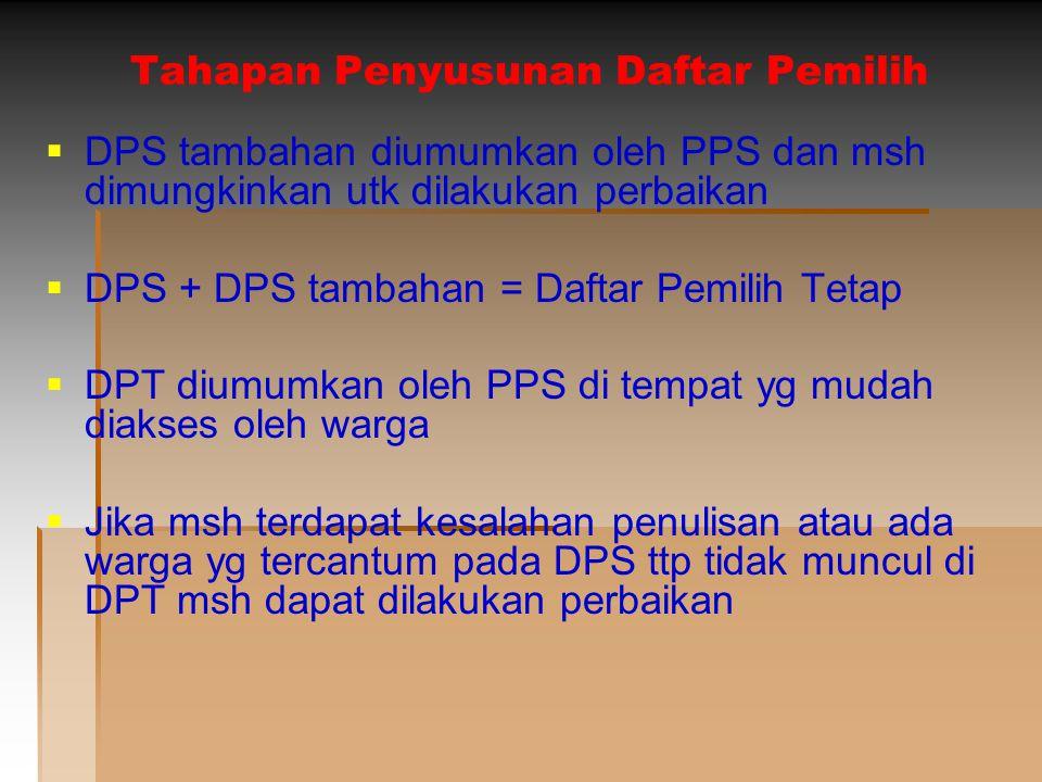 DPT KPPS (2 EXP) PPS SAKSI PANWAS LAP 1.Dipasang di TPS 2.Panduan penulisan Undangan Diumumkan di Kelurahan Digunakan sbg bahan Pengawasan Digunakan utk check And recheck KPU K/K Disampaikan kpd Pemda menjd dsr Pemilu berikutnya