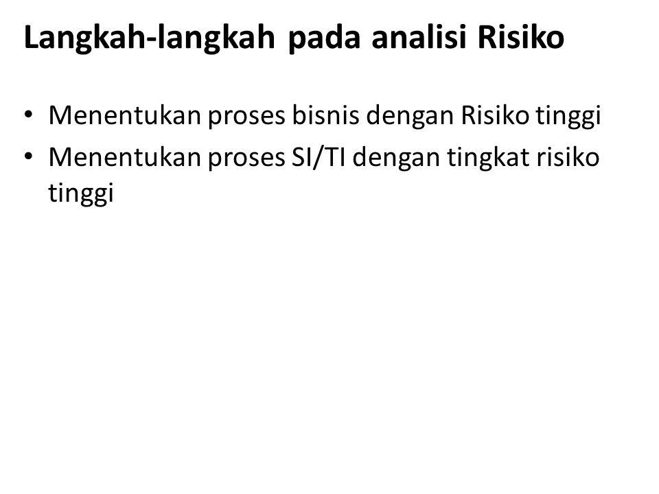 Langkah-langkah pada analisi Risiko Menentukan proses bisnis dengan Risiko tinggi Menentukan proses SI/TI dengan tingkat risiko tinggi