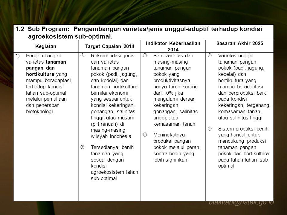 1.2 Sub Program: Pengembangan varietas/jenis unggul-adaptif terhadap kondisi agroekosistem sub-optimal. KegiatanTarget Capaian 2014 Indikator Keberhas