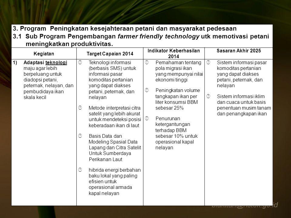 3. Program Peningkatan kesejahteraan petani dan masyarakat pedesaan 3.1 Sub Program Pengembangan farmer friendly technology utk memotivasi petani meni